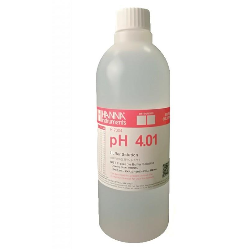 pH 4.01